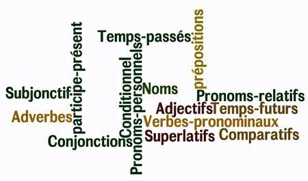 Quizz De Grammaire Facile