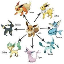 What Eevee Are You Most Like? Quiz