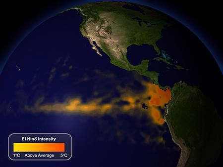 How Long Is An El Nino?
