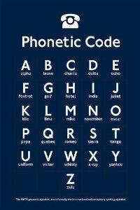 Police Phonetic Alphabet Proprofs Quiz