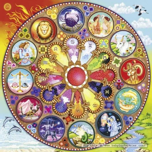 Which Astrological Signs Are Compatible
