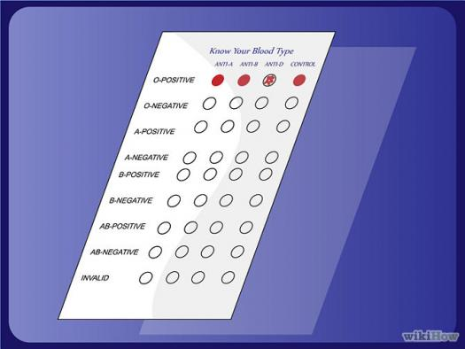 How To Know Your Blood Type?
