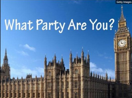Which Political Party Am I?