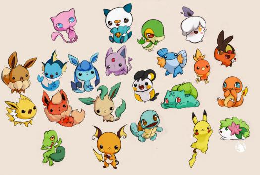 What Pokemon Are You Test?