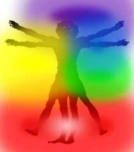 What Is My Aura Color?