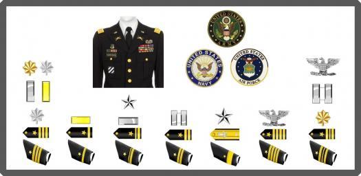 Military Rank Quiz