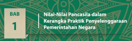 Latihan Soal Pkn MA Kelas X Nilai-nilai Pancasila DLM Kerangka Praktik Penyelenggaraan Negara