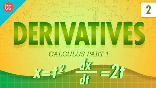 Do You Know Your Derivative Rules?