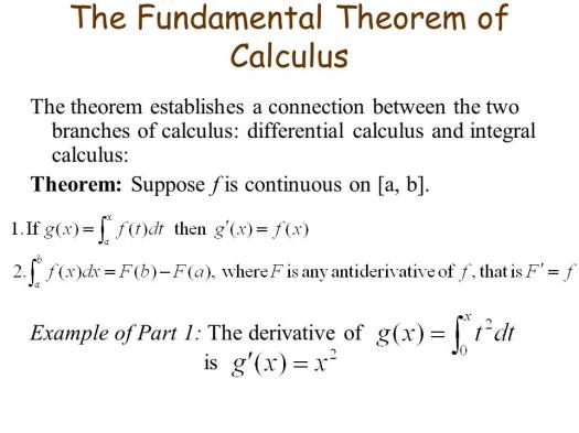 Antiderivatives And The Fundamental Theorem Of Calculus