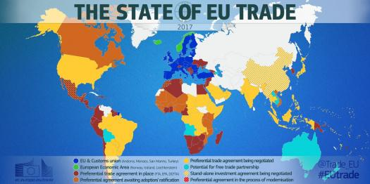 Eu Trade Policy: Beginner