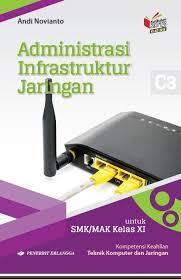 Administrasi Infrastruktur Jaringan - Xi Tkj - ProProfs Quiz