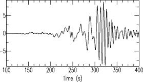 Quiz: Qab 3013 - Seismic Wave & Imaging