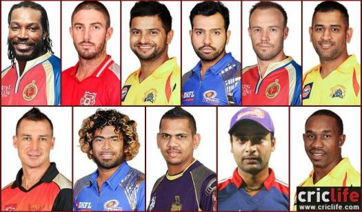 Which IPL Player Are You?