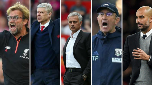 What Kind Of (Football) Manager Are You?