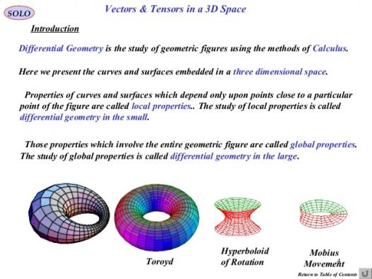 Differential Geometry Quizzes Online, Trivia, Questions