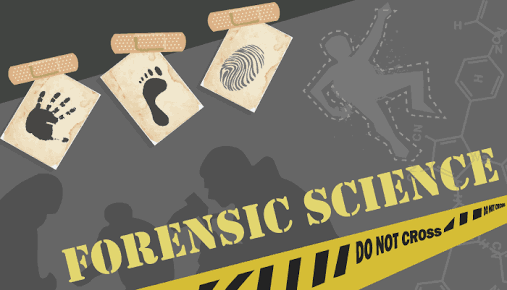 Do You Know Forensic Science?