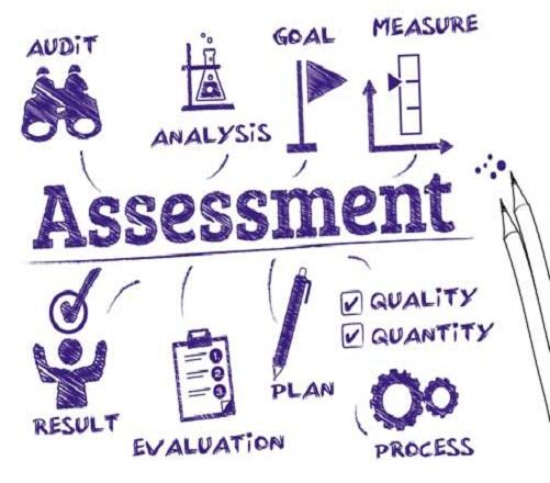 What Do You Know About Assessment Tests?