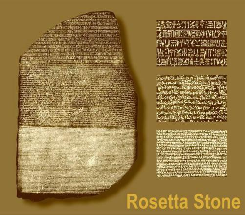 How Well Do You Know Rosetta Stone?