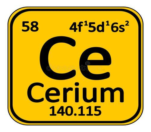 cerium Quizzes & Trivia