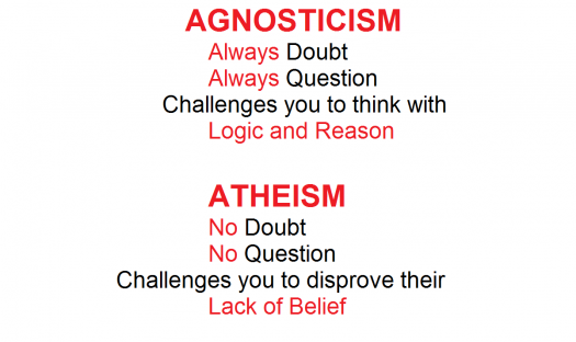 What Do You Know About Agnosticism?