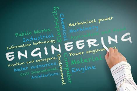 What Type Of Engineer Should You Be?