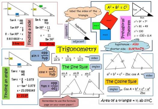 Trigonometry With General Triangles Assessment Test