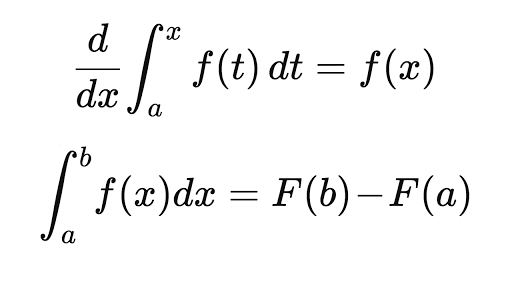 Antiderivatives & The Fundamental Theorem Of Calculus Assessment Test