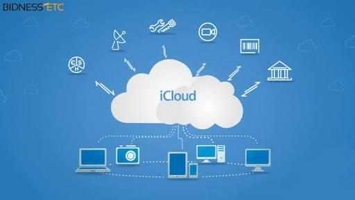 How Well Do You Know iCloud?