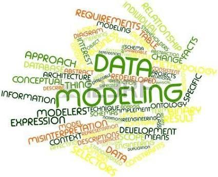 Data Modelling Assessment Test