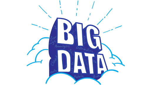 Big Data Assessment Test