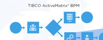 Tibco Activematrix BPM Assessment Test