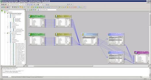 Intelligent Informatica Test (Powercenter) Assessment Test