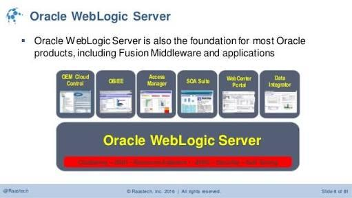 Intelligent Oracle Weblogic Server Assessment Test