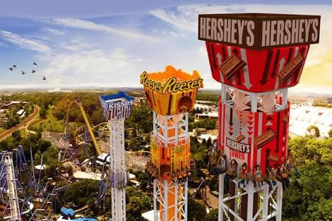 What do you know about Hersheypark?
