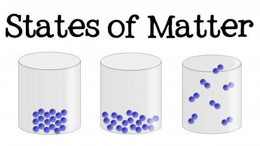 Particular Theory Of Matter