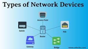 Esp IT: Network Devices And Equipment