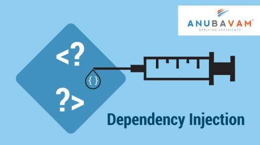 How Well Do You Know Dependency Injection?