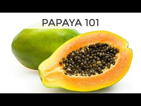 Have You Eaten Or Tasted Papaya Before?