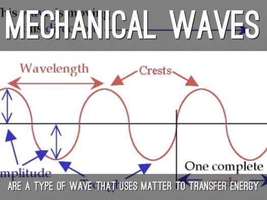 Mechanical Wave Test