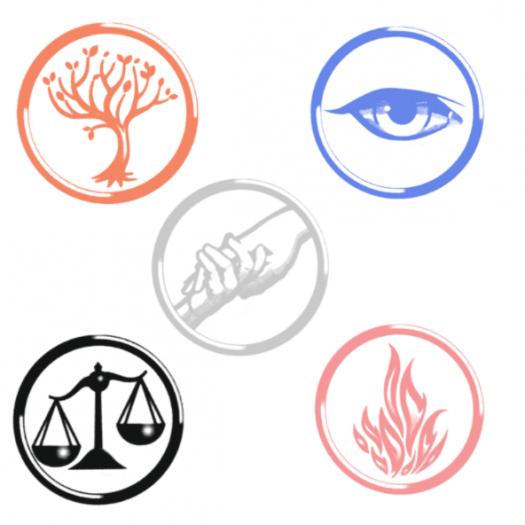 Faction Aptitude Test (Divergent)