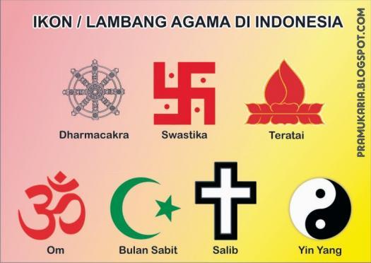 Sl Pak 9 Kd 3.8.1 Kemajemukan Agama Dan Kepercayaan