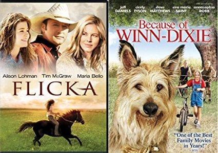 How Well Do You Know Because Of Winn Dixie Movie?