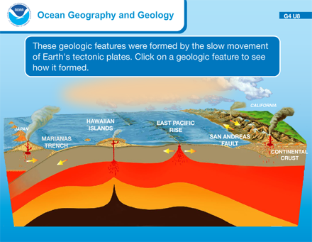 How Well Do You Know The 6th Grade Geology
