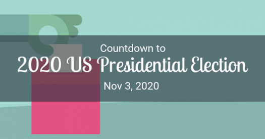 How Much Do You Know About The 2020 Presidential Election?