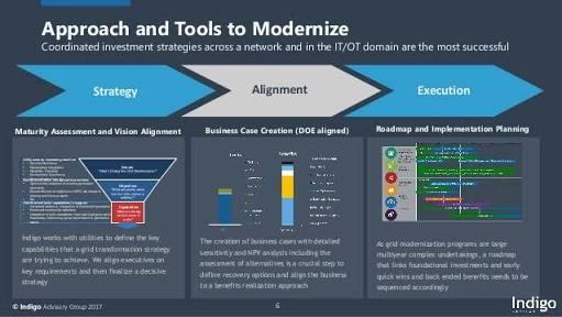 Interesting Quiz About The Modernization Approach?