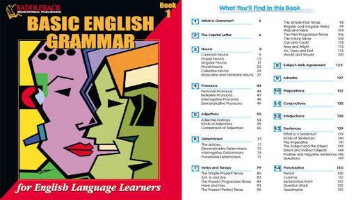 Test Your Knowledge About English Grammar - ProProfs Quiz
