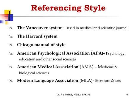 What Do You Know About Referencing Styles?