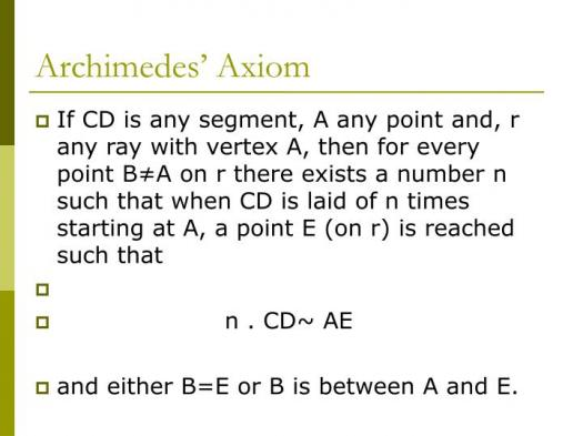 What Do You Know About Axiom Of Archimedes?