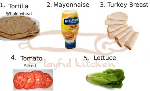 How Well Do You Know The Ingredients Of Your Sandwich?