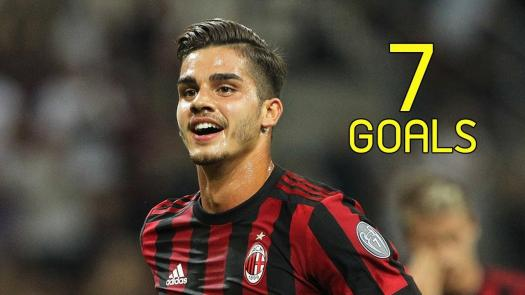 How Much Do You Know About Andre Silva?